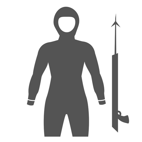 spearfishing-packages